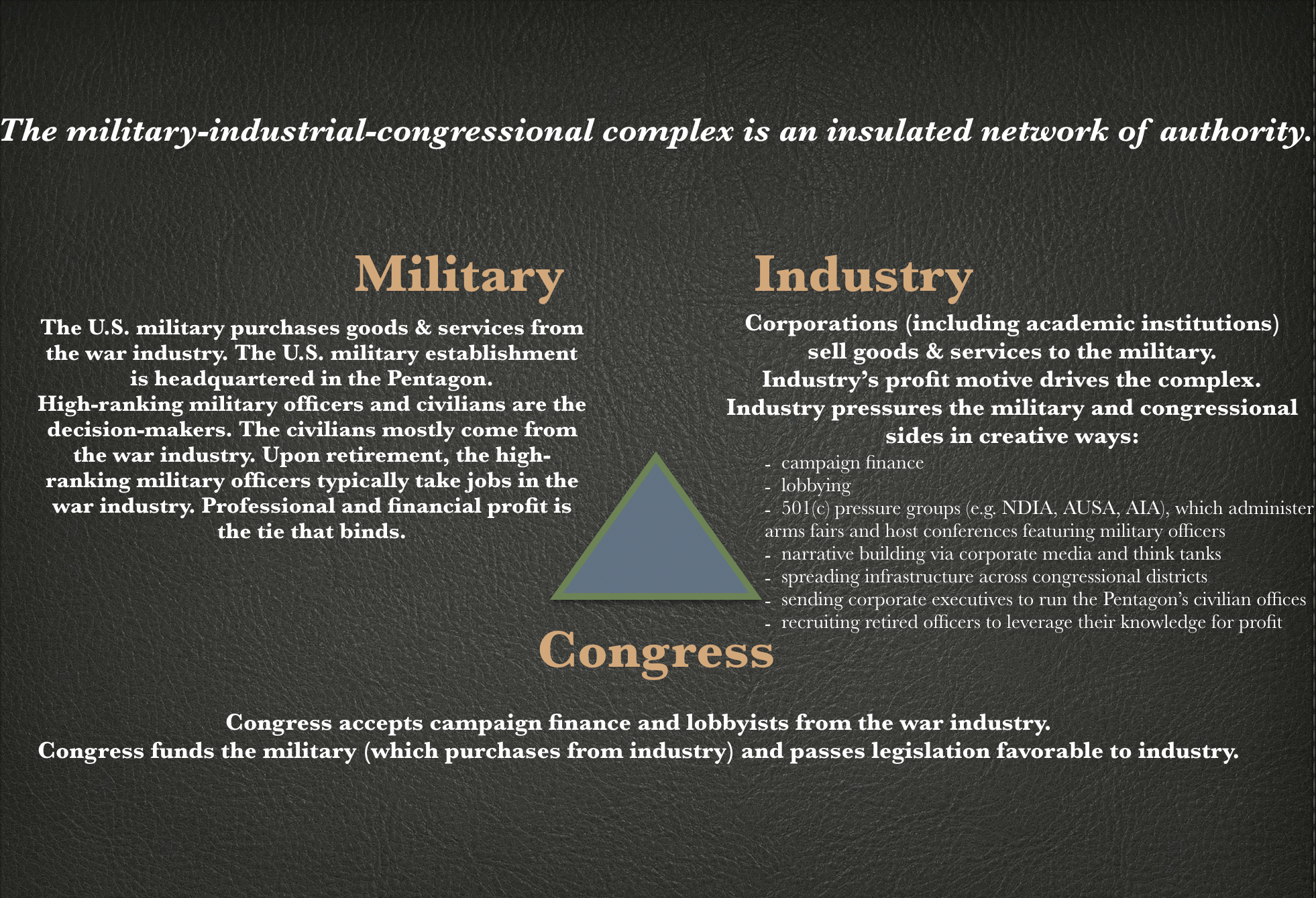 military industrial congressional triangle